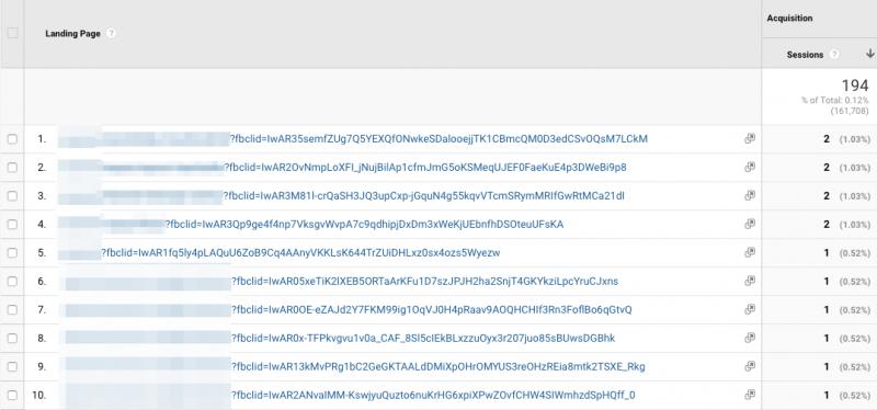 Ffbclidit Google Analyticsissa