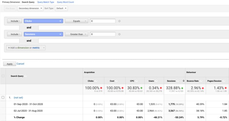 Google Analytics non-clicked search queries